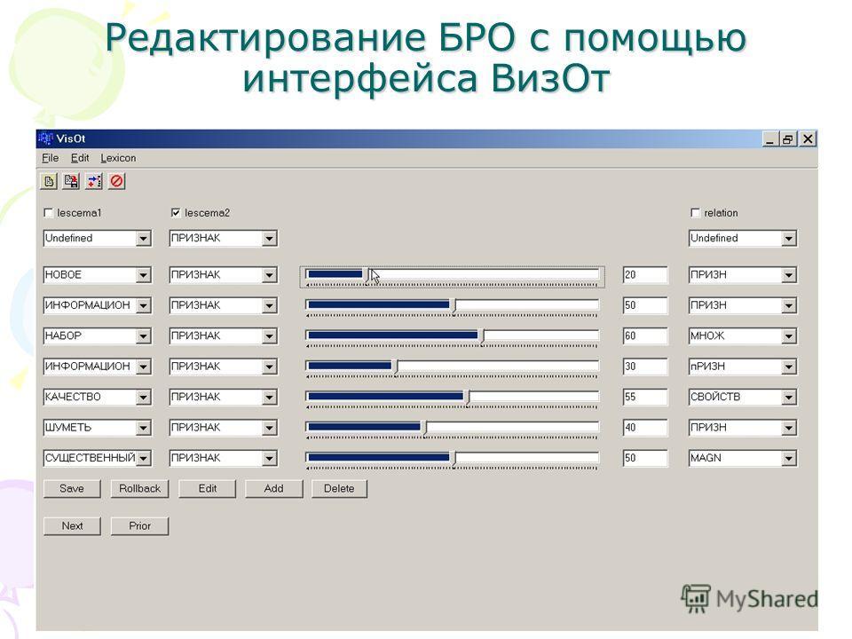 Редактирование БРО с помощью интерфейса ВизОт