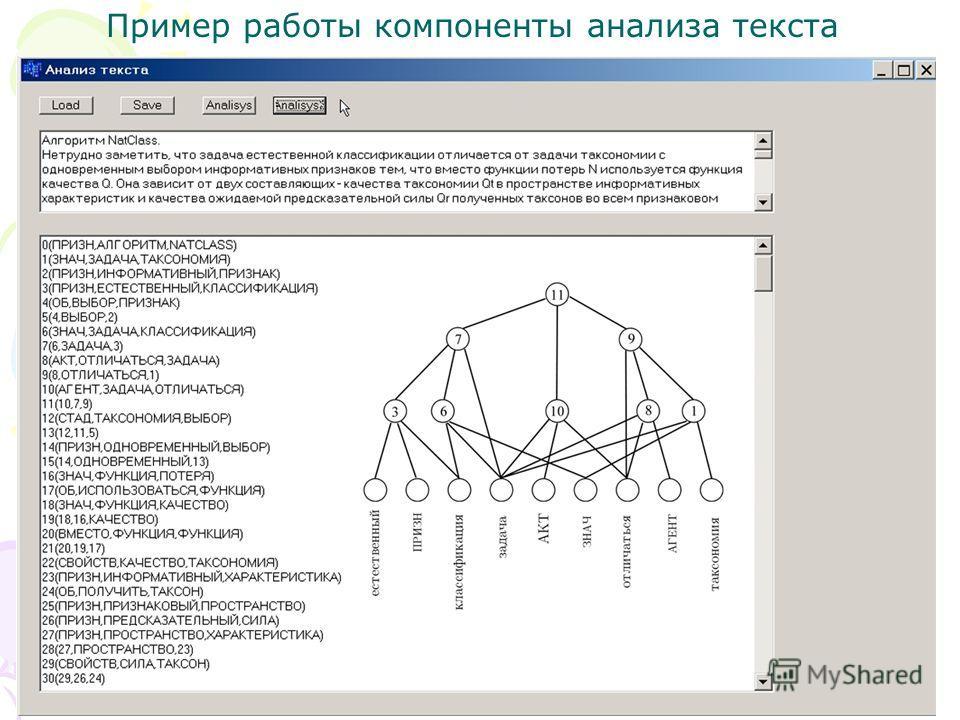 Пример работы компоненты анализа текста