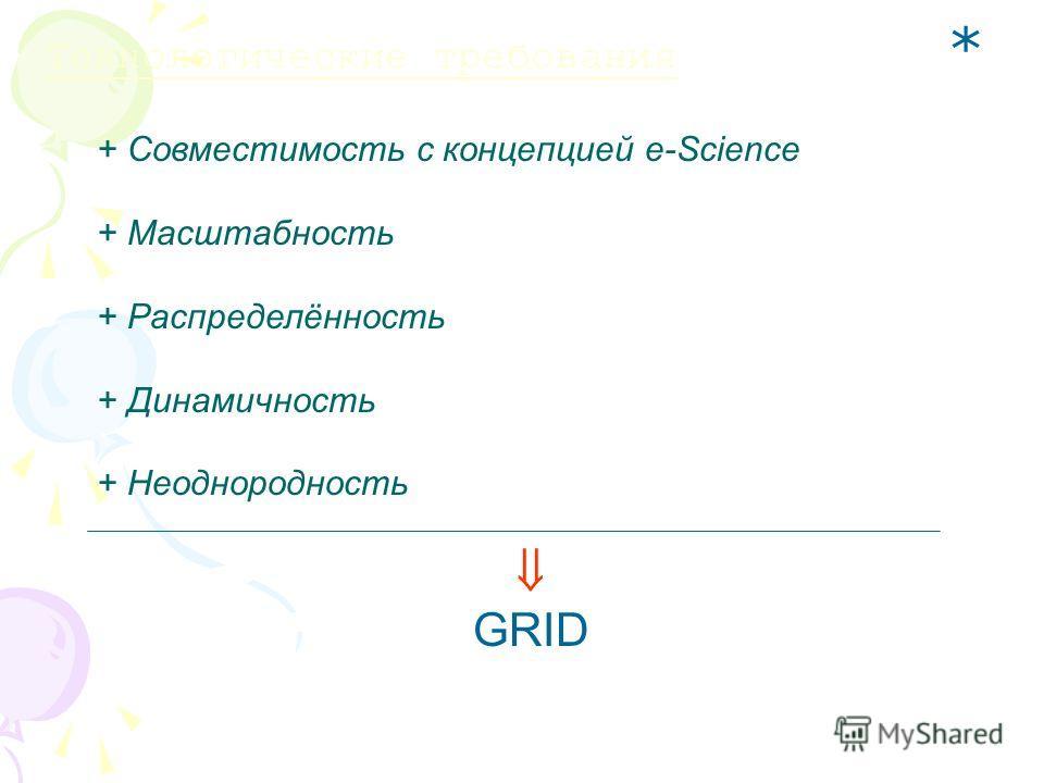 Технологические требования + Совместимость с концепцией e-Science + Масштабность + Распределённость + Динамичность + Неоднородность GRID *