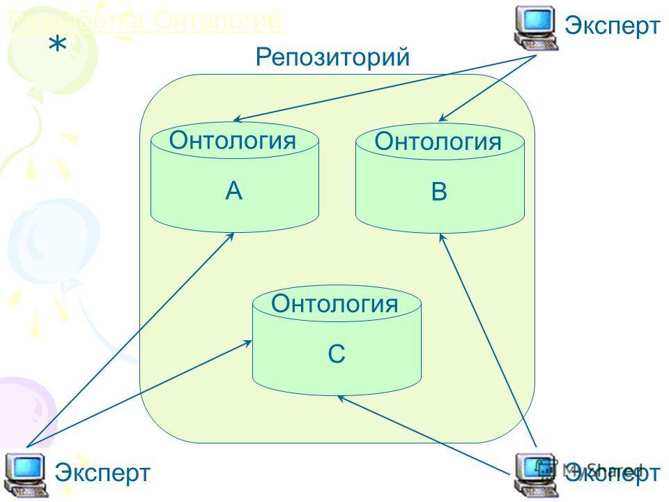 A Онтология B C Репозиторий Эксперт Разработка Онтологий *