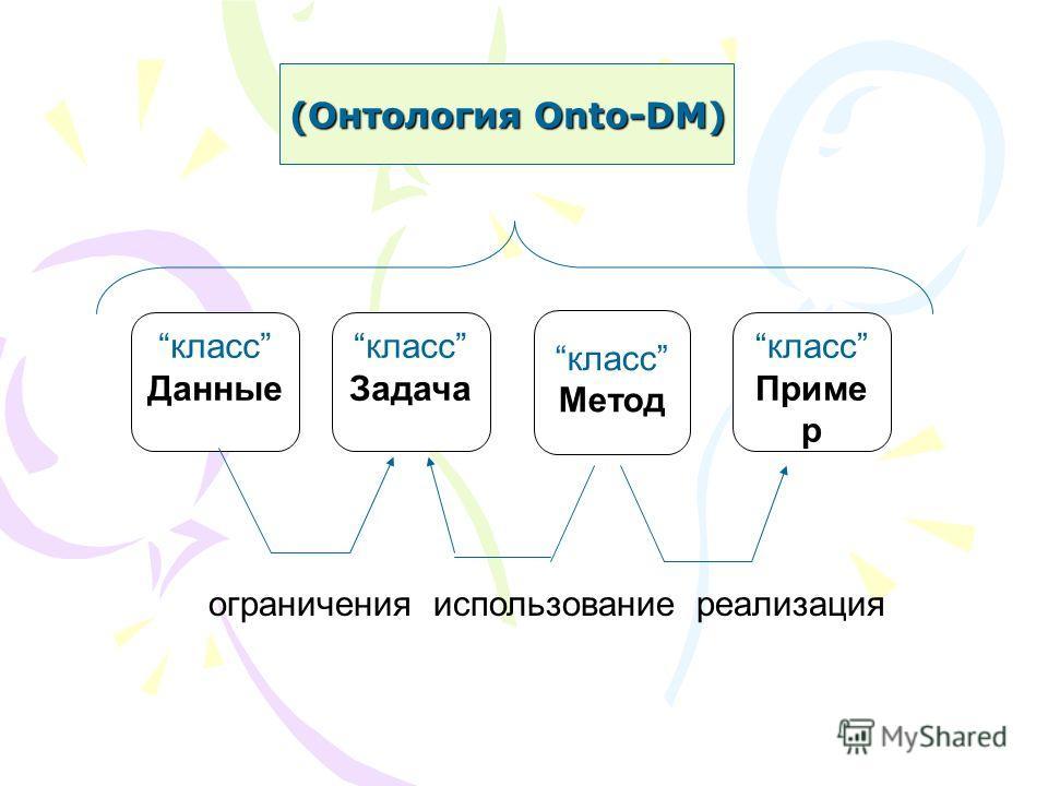 класс Данные класс Задача класс Приме р класс Метод (Онтология Onto-DM) ограничения использование реализация