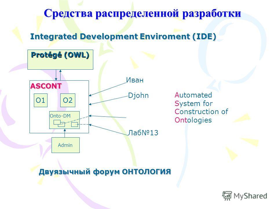 Средства распределенной разработки Средства распределенной разработки Integrated Development Enviroment (IDE) ASCONT O1O2 Onto-DM Protégé (OWL) Двуязычный форум ОНТОЛОГИЯ Иван Djohn Лаб13 Automated System for Construction of Ontologies Admin