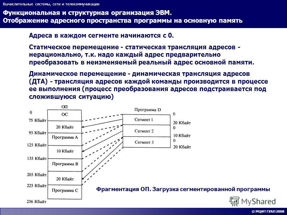 Функциональная и структурная организация ЭВМ. Отображение адресного пространства программы на основную память Вычислительные системы, сети и телекоммуникации © МЦИТ ГУАП 2008 Адреса в каждом сегменте начинаются с 0. Статическое перемещение - статичес