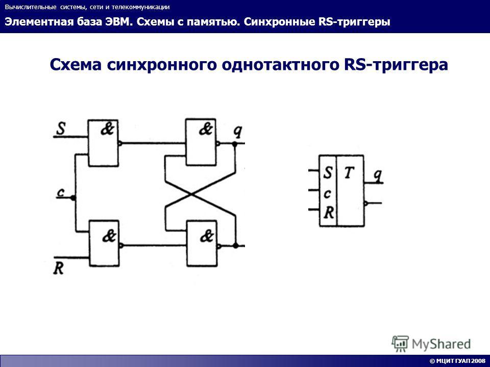 Элементная база ЭВМ. Схемы с памятью. Синхронные RS-триггеры Вычислительные системы, сети и телекоммуникации © МЦИТ ГУАП 2008 Схема синхронного однотактного RS-триггера