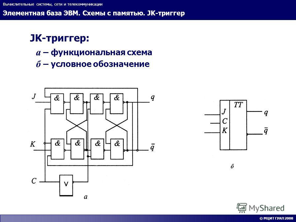 Элементная база ЭВМ. Схемы с памятью. JK-триггер Вычислительные системы, сети и телекоммуникации © МЦИТ ГУАП 2008 JK-триггер: a – функциональная схема б – условное обозначение б