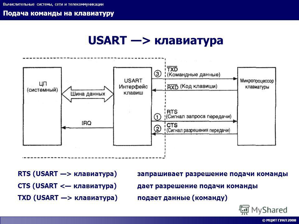 Подача команды на клавиатуру Вычислительные системы, сети и телекоммуникации © МЦИТ ГУАП 2008 USART > клавиатура RTS (USART > клавиатура) запрашивает разрешение подачи команды CTS (USART < клавиатура)дает разрешение подачи команды TXD (USART > клавиа