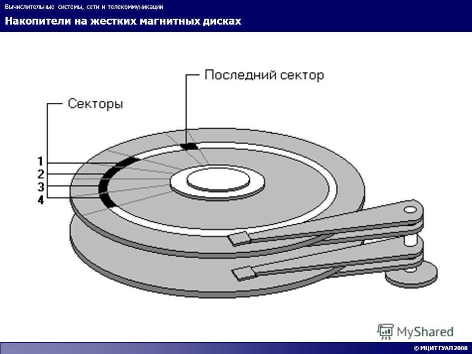 Накопители на жестких магнитных дисках Вычислительные системы, сети и телекоммуникации © МЦИТ ГУАП 2008