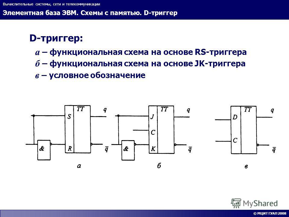 Элементная база ЭВМ. Схемы с памятью. D-триггер Вычислительные системы, сети и телекоммуникации © МЦИТ ГУАП 2008 D-триггер: a – функциональная схема на основе RS-триггера б – функциональная схема на основе JK-триггера в – условное обозначение