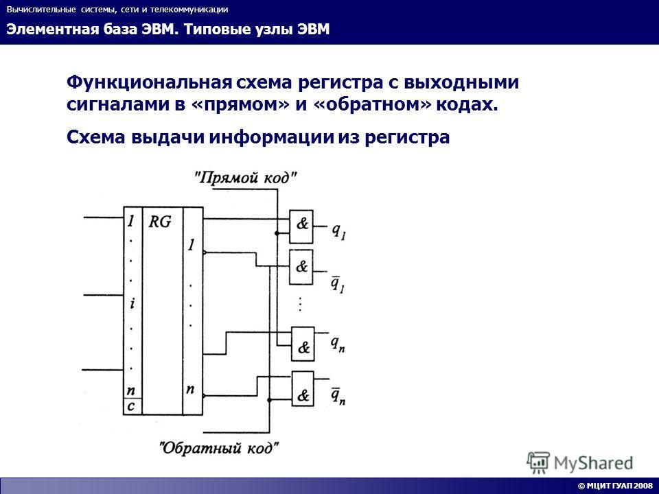 Элементная база ЭВМ. Типовые узлы ЭВМ Вычислительные системы, сети и телекоммуникации © МЦИТ ГУАП 2008 Функциональная схема регистра с выходными сигналами в «прямом» и «обратном» кодах. Схема выдачи информации из регистра