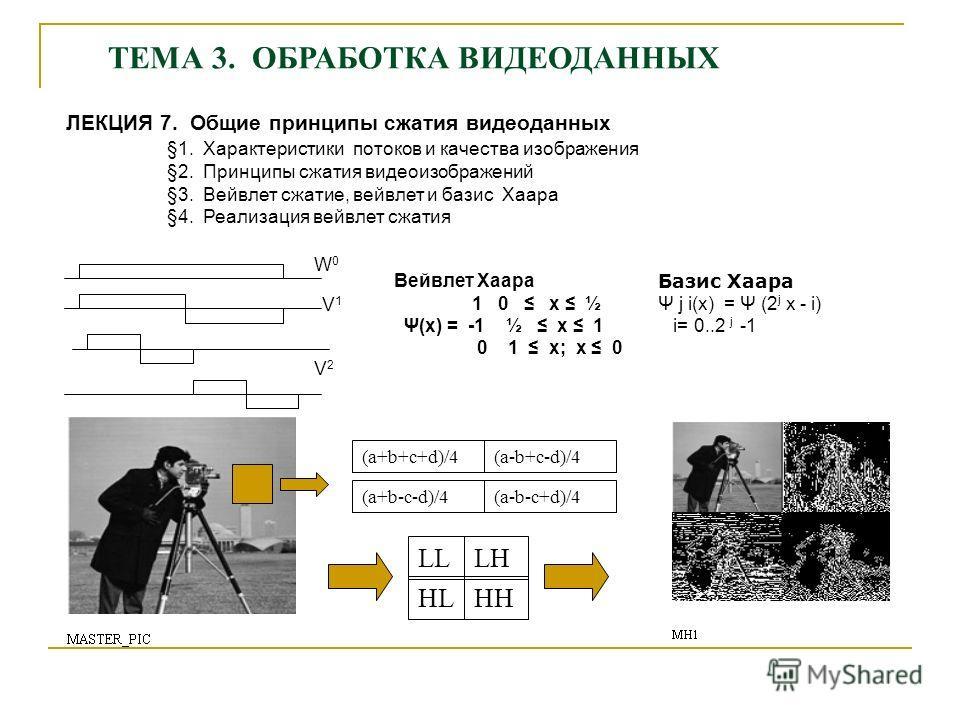 ТЕМА 3. ОБРАБОТКА ВИДЕОДАННЫХ ЛЕКЦИЯ 7. Общие принципы сжатия видеоданных §1. Характеристики потоков и качества изображения §2. Принципы сжатия видеоизображений §3. Вейвлет сжатие, вейвлет и базис Хаара §4. Реализация вейвлет сжатия Вейвлет Хаара 1 0