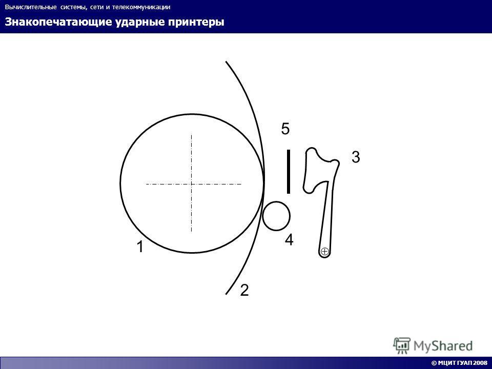 Знакопечатающие ударные принтеры Вычислительные системы, сети и телекоммуникации © МЦИТ ГУАП 2008 3 1 2 4 5