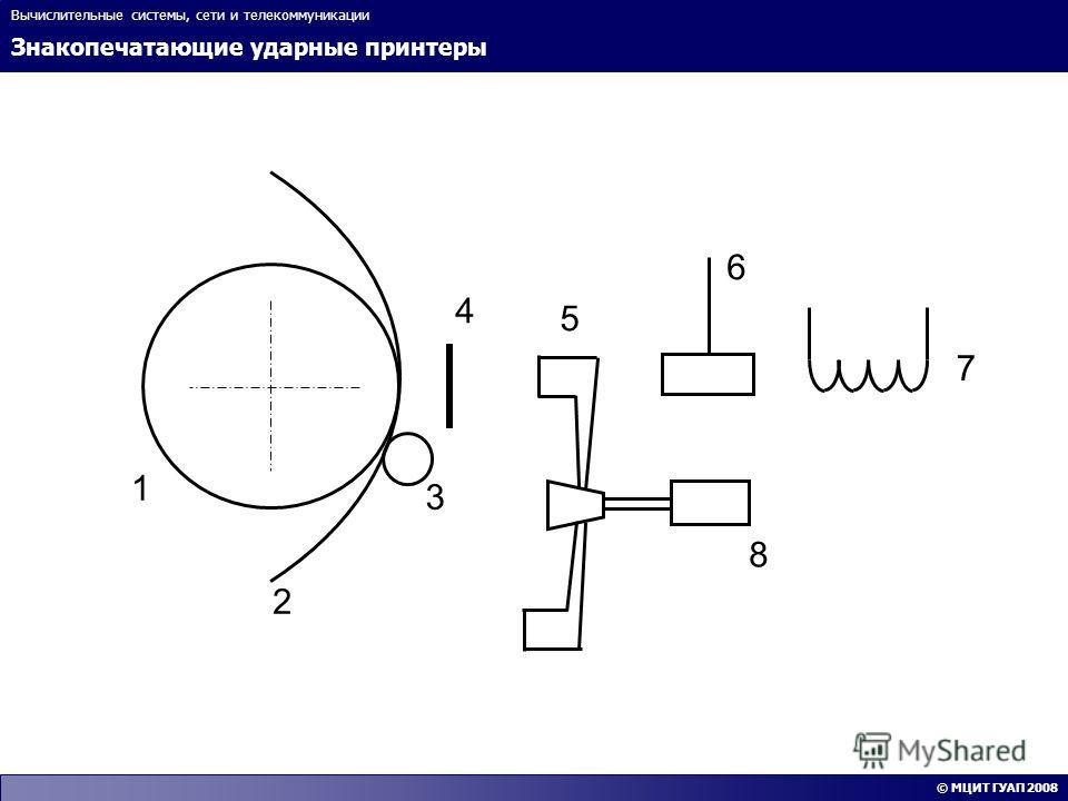 Знакопечатающие ударные принтеры Вычислительные системы, сети и телекоммуникации © МЦИТ ГУАП 2008 1 2 3 4 5 6 7 8