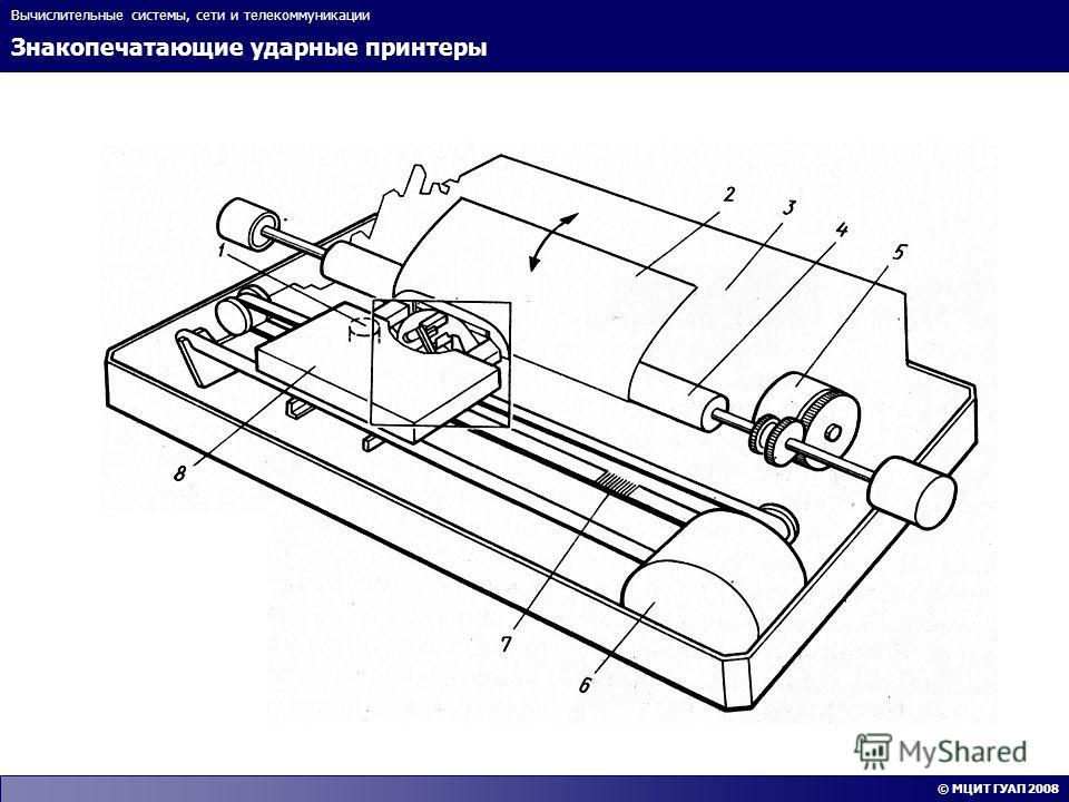 Знакопечатающие ударные принтеры Вычислительные системы, сети и телекоммуникации © МЦИТ ГУАП 2008