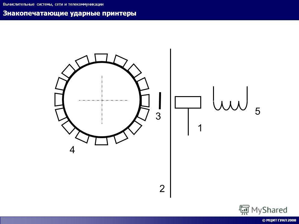 Знакопечатающие ударные принтеры Вычислительные системы, сети и телекоммуникации © МЦИТ ГУАП 2008 1 3 4 5 2
