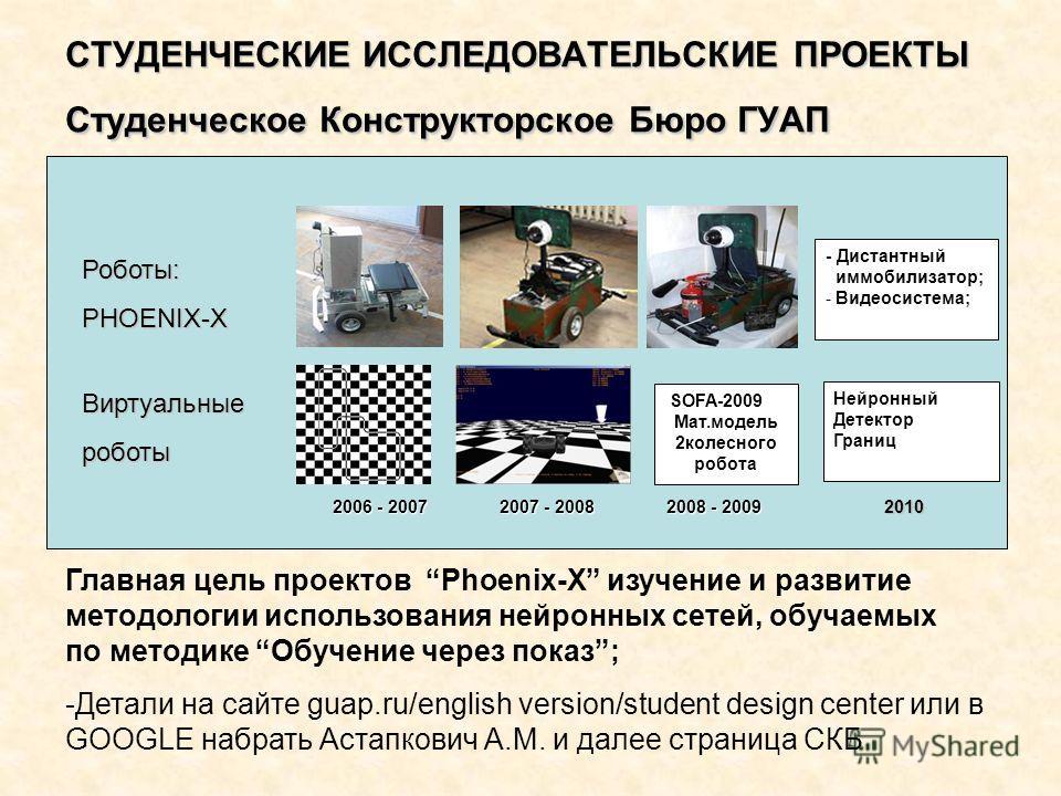 СТУДЕНЧЕСКИЕ ИССЛЕДОВАТЕЛЬСКИЕ ПРОЕКТЫ Студенческое Конструкторское Бюро ГУАП Роботы: PHOENIX-X Виртуальныероботы 2006 - 2007 2007 - 2008 2008 - 2009 2010 2010 SOFA-2009 Мат.модель 2колесного робота Нейронный Детектор Границ - Дистантный иммобилизато