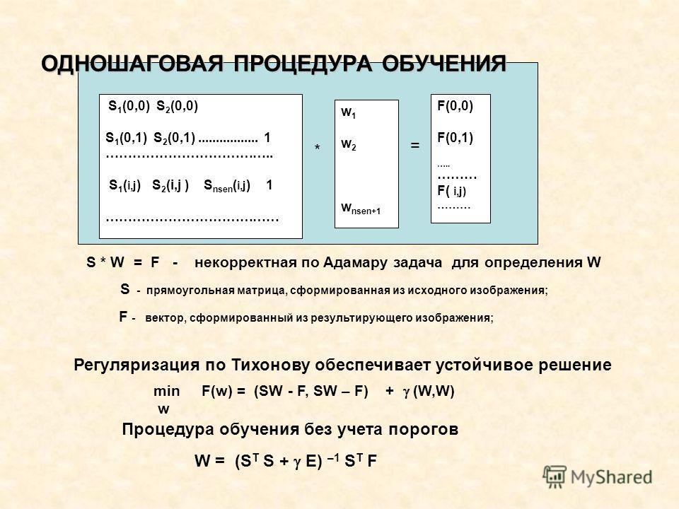 ОДНОШАГОВАЯ ПРОЦЕДУРА ОБУЧЕНИЯ S 1 (0,0) S 2 (0,0) S 1 (0,1) S 2 (0,1)................. 1 ……………………………….. S 1 ( i,j ) S 2 (i,j ) S nsen ( i,j ) 1 ………………………………… w 1 w 2 w nsen+1 F(0,0) F(0,1) ….. ……… F( i,j) ……… * = min F(w) = (SW - F, SW – F) + (W,W)