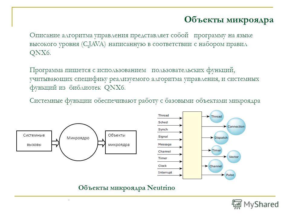 Описание алгоритма управления представляет собой программу на языке высокого уровня (C,JAVA) написанную в соответствии с набором правил QNX6. Программа пишется с использованием пользовательских функций, учитывающих специфику реализуемого алгоритма уп
