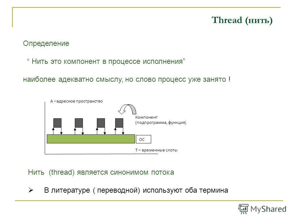 Thread (нить) Нить (thread) является синонимом потока В литературе ( переводной) используют оба термина Определение Нить это компонент в процессе исполнения наиболее адекватно смыслу, но слово процесс уже занято ! OC Компонент (подпрограмма, функция)