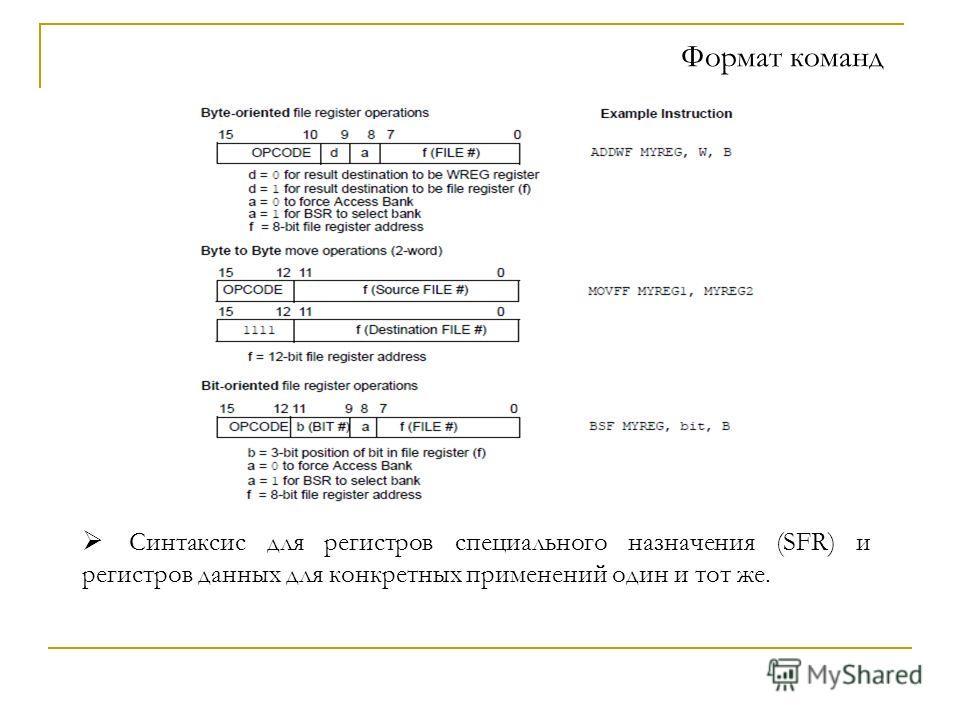 Формат команд Синтаксис для регистров специального назначения (SFR) и регистров данных для конкретных применений один и тот же.