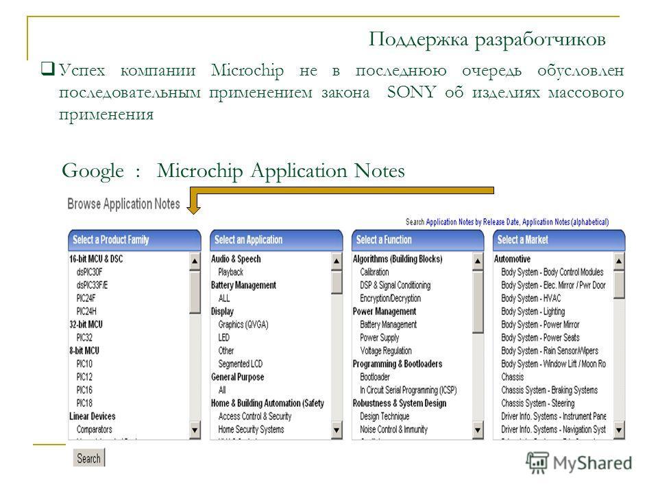Поддержка разработчиков Успех компании Microchip не в последнюю очередь обусловлен последовательным применением закона SONY об изделиях массового применения Google : Microchip Application Notes