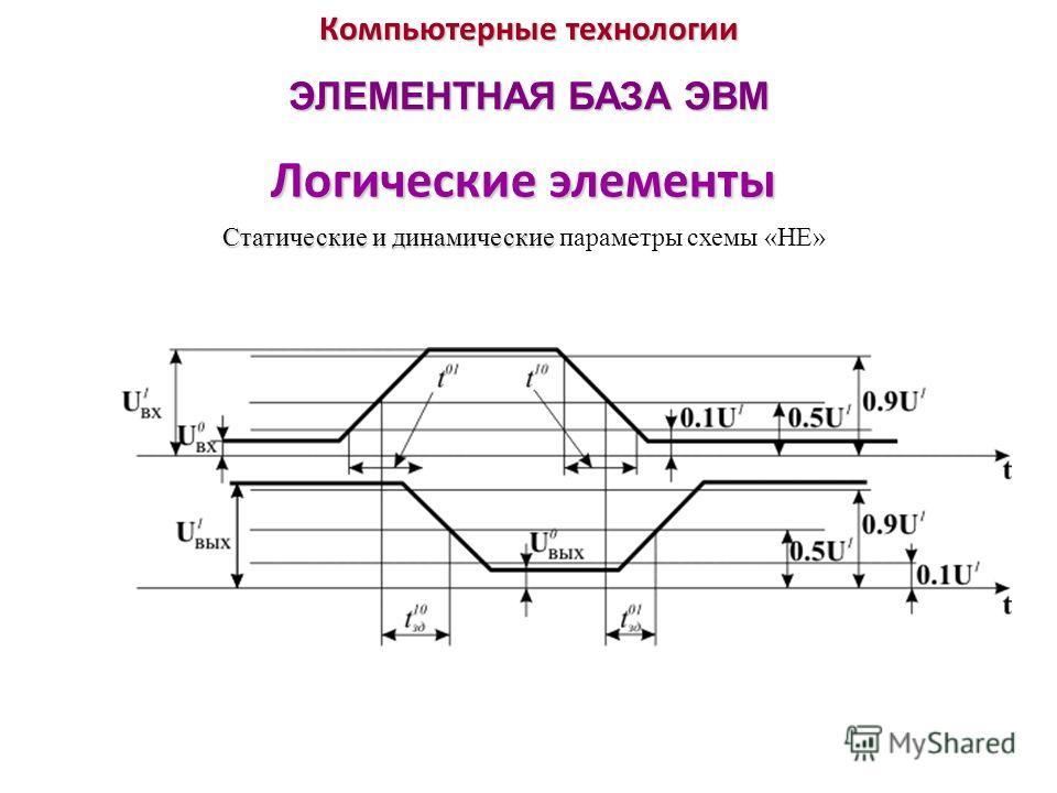 Компьютерные технологии ЭЛЕМЕНТНАЯ БАЗА ЭВМ Логические элементы Статические и динамические Статические и динамические параметры схемы «НЕ»