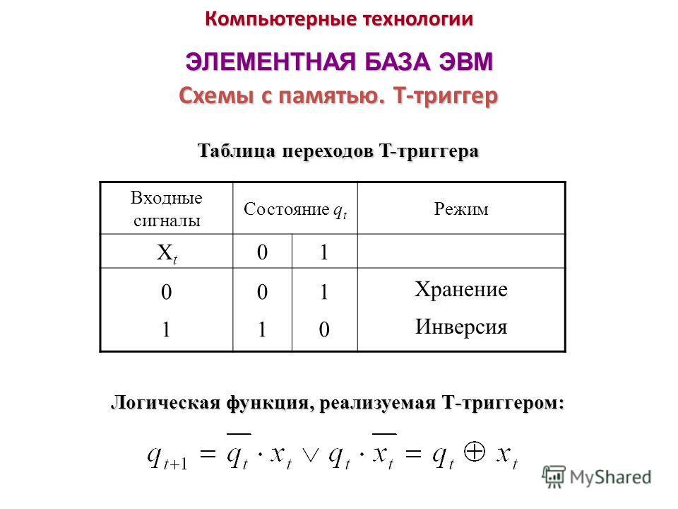 Компьютерные технологии ЭЛЕМЕНТНАЯ БАЗА ЭВМ Схемы с памятью. Т-триггер Таблица переходов T-триггера Входные сигналы Состояние q t Режим XtXt 01 0101 0101 1010 Хранение Инверсия Логическая функция, реализуемая Т-триггером: