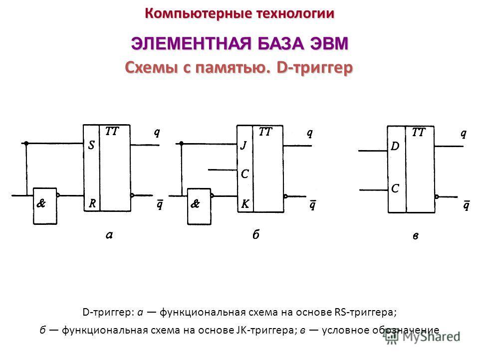 Компьютерные технологии ЭЛЕМЕНТНАЯ БАЗА ЭВМ Схемы с памятью. D-триггер D-триггер: а функциональная схема на основе RS-триггера; б функциональная схема на основе JK-триггера; в условное обозначение