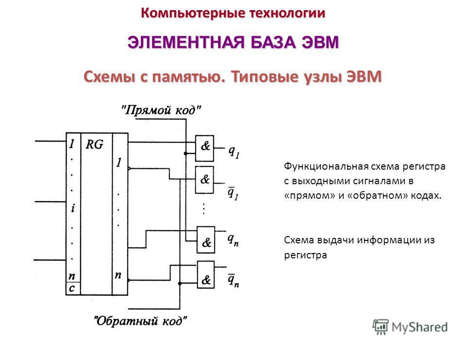 Компьютерные технологии ЭЛЕМЕНТНАЯ БАЗА ЭВМ Функциональная схема регистра с выходными сигналами в «прямом» и «обратном» кодах. Схема выдачи информации из регистра Схемы с памятью. Типовые узлы ЭВМ