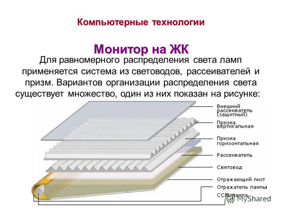 Компьютерные технологии Монитор на ЖК Для равномерного распределения света ламп применяется система из световодов, рассеивателей и призм. Вариантов организации распределения света существует множество, один из них показан на рисунке: