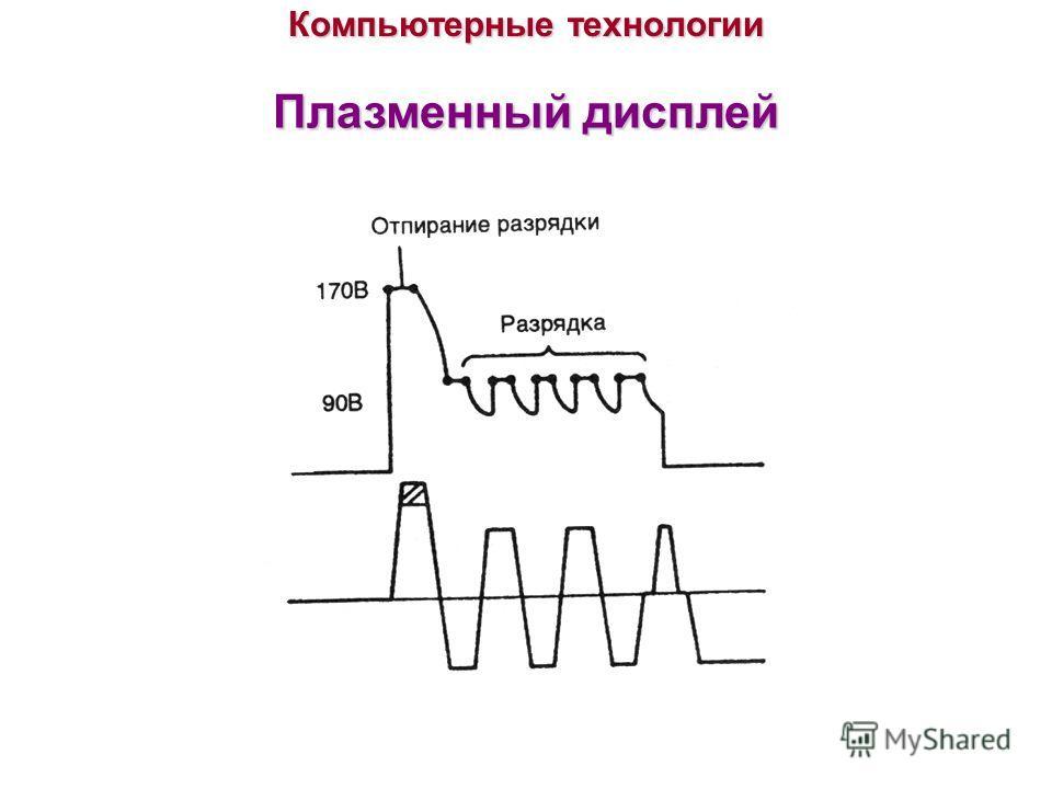 Компьютерные технологии Плазменный дисплей
