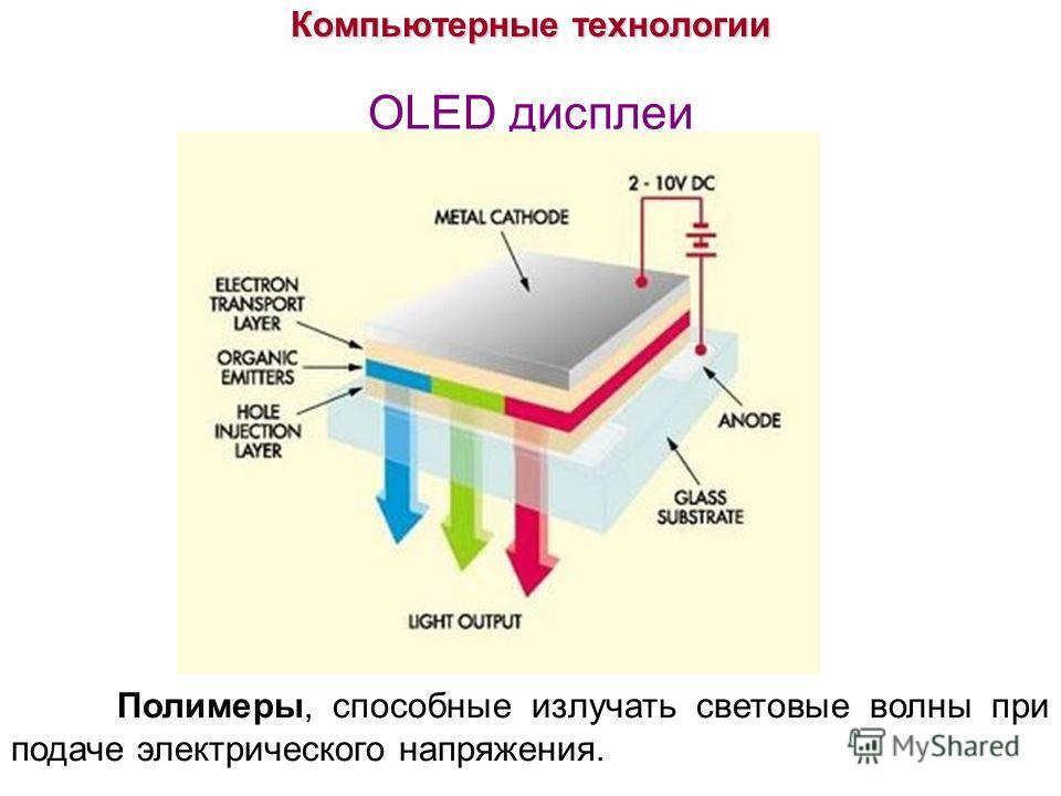 Компьютерные технологии OLED дисплеи Полимеры, способные излучать световые волны при подаче электрического напряжения.