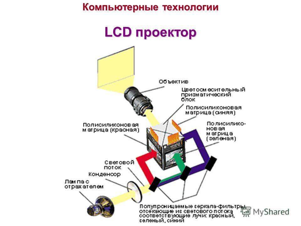 Компьютерные технологии LCD проектор
