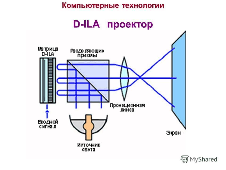 Компьютерные технологии D-ILA проектор