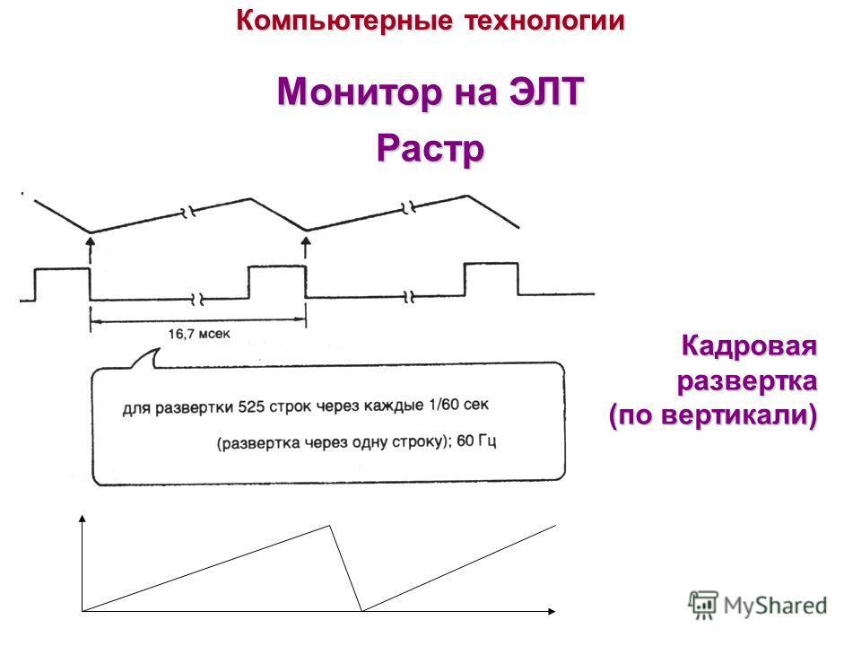 Компьютерные технологии Монитор на ЭЛТ Растр Кадровая развертка (по вертикали)