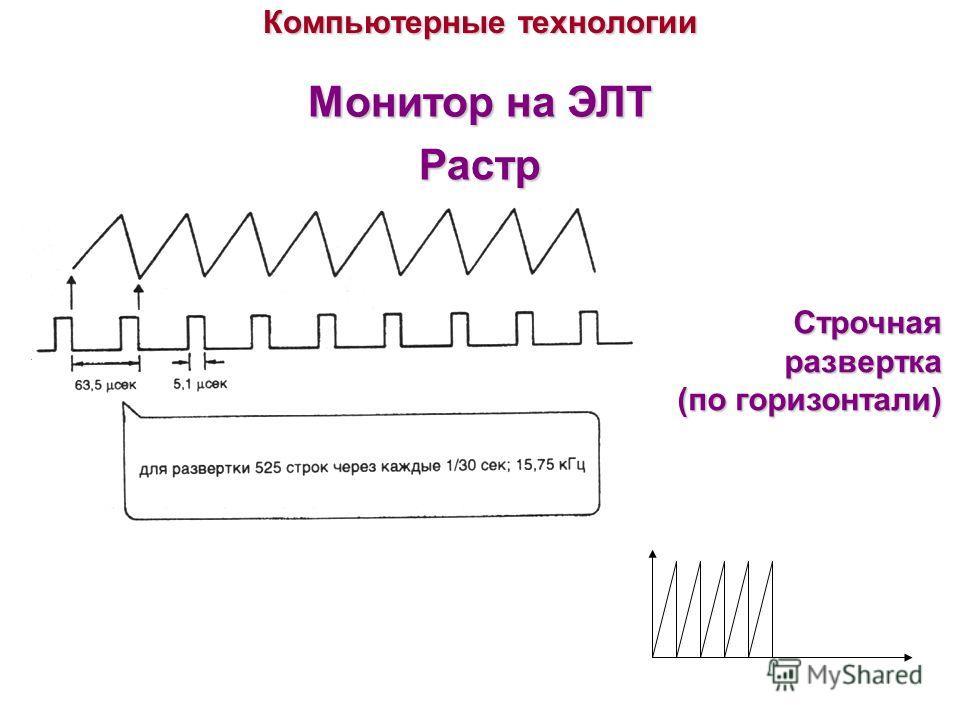 Компьютерные технологии Монитор на ЭЛТ Строчная развертка (по горизонтали) Растр