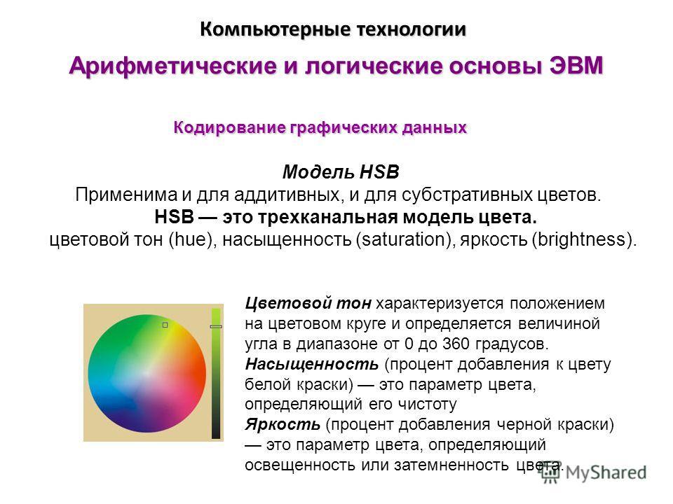 Арифметические и логические основы ЭВМ Кодирование графических данных Компьютерные технологии Модель HSB Применима и для аддитивных, и для субстративных цветов. HSB это трехканальная модель цвета. цветовой тон (hue), насыщенность (saturation), яркост