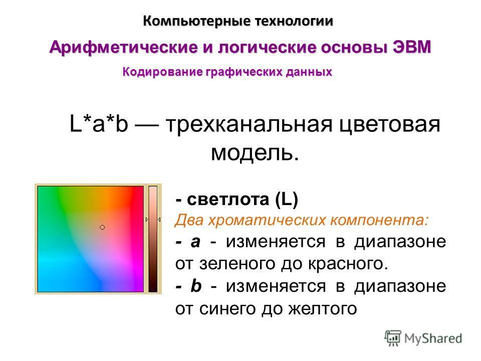 Арифметические и логические основы ЭВМ Кодирование графических данных Компьютерные технологии L*a*b трехканальная цветовая модель. - светлота (L) Два хроматических компонента: - a - изменяется в диапазоне от зеленого до красного. - b - изменяется в д