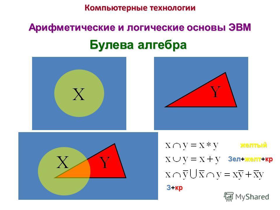 Компьютерные технологии Арифметические и логические основы ЭВМ Булева алгебра желтый Зел+желт+кр З+кр