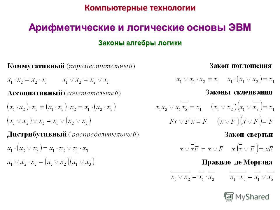 Компьютерные технологии Арифметические и логические основы ЭВМ Законы алгебры логики