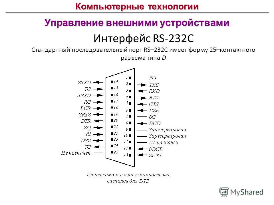 Управление внешними устройствами Компьютерные технологии Интерфейс RS-232C Стандартный последовательный порт RS–232C имеет форму 25–контактного разъема типа D
