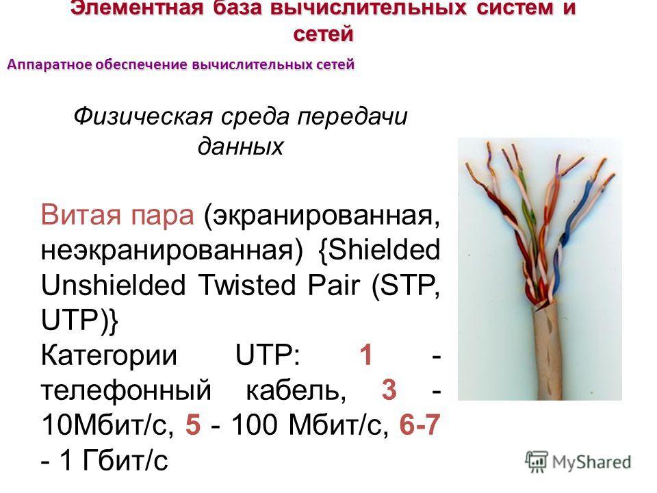 Элементная база вычислительных систем и сетей Физическая среда передачи данных Витая пара (экранированная, неэкранированная) {Shielded Unshielded Twisted Pair (STP, UTP)} Категории UTP: 1 - телефонный кабель, 3 - 10Мбит/с, 5 - 100 Мбит/с, 6-7 - 1 Гби