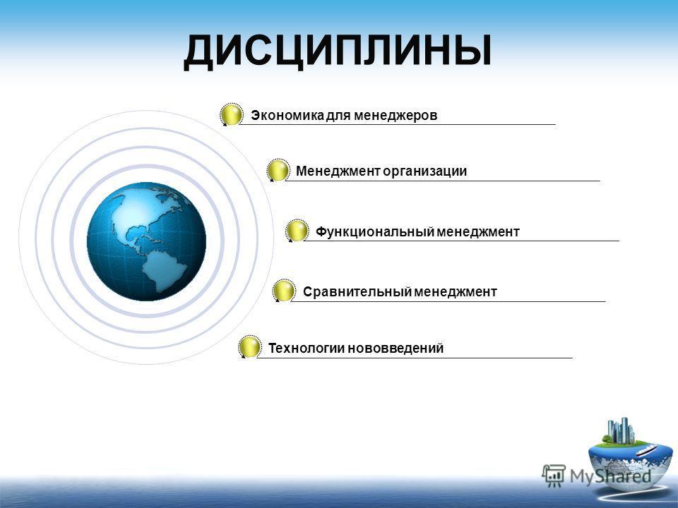 ДИСЦИПЛИНЫ Экономика для менеджеров Менеджмент организации Функциональный менеджмент Сравнительный менеджмент Технологии нововведений