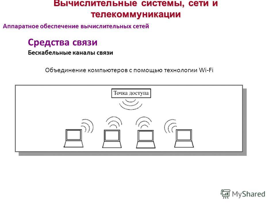 Вычислительные системы, сети и телекоммуникации Средства связи Бескабельные каналы связи Аппаратное обеспечение вычислительных сетей Объединение компьютеров с помощью технологии Wi-Fi