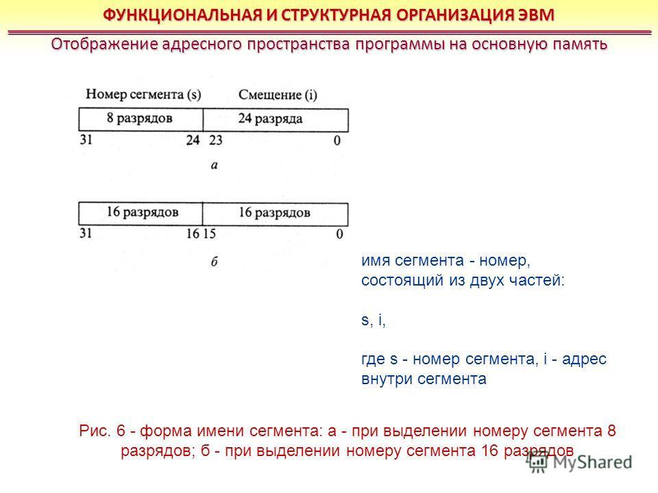 ФУНКЦИОНАЛЬНАЯ И СТРУКТУРНАЯ ОРГАНИЗАЦИЯ ЭВМ Отображение адресного пространства программы на основную память Рис. 6 - форма имени сегмента: а - при выделении номеру сегмента 8 разрядов; б - при выделении номеру сегмента 16 разрядов имя сегмента - ном