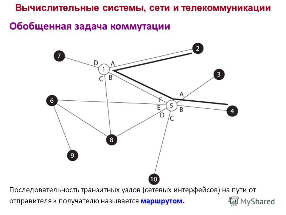 Обобщенная задача коммутации маршрутом Последовательность транзитных узлов (сетевых интерфейсов) на пути от отправителя к получателю называется маршрутом. Вычислительные системы, сети и телекоммуникации