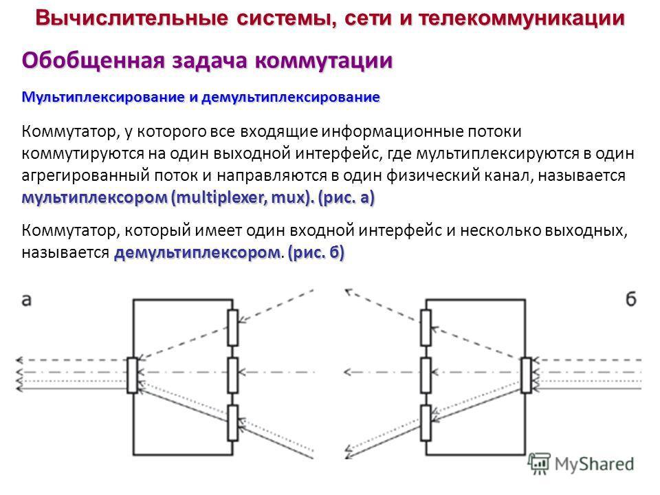 Обобщенная задача коммутации Мультиплексирование и демультиплексирование Вычислительные системы, сети и телекоммуникации мультиплексором (multiplexer, mux). (рис. а) Коммутатор, у которого все входящие информационные потоки коммутируются на один выхо