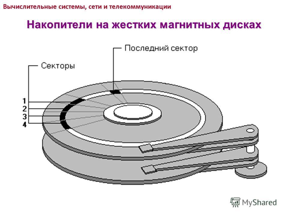 Вычислительные системы, сети и телекоммуникации Накопители на жестких магнитных дисках