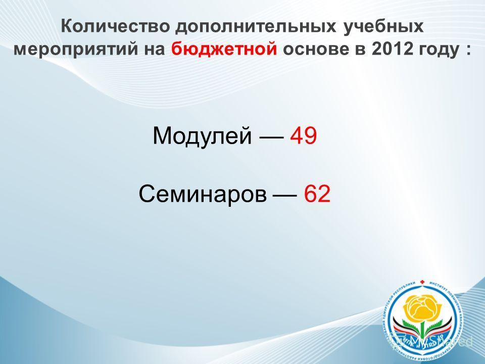 Количество дополнительных учебных мероприятий на бюджетной основе в 2012 году : Модулей 49 Семинаров 62