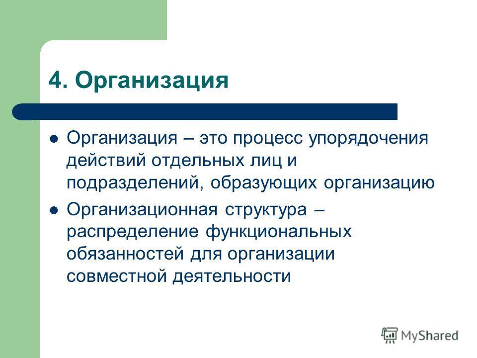 4. Организация Организация – это процесс упорядочения действий отдельных лиц и подразделений, образующих организацию Организационная структура – распределение функциональных обязанностей для организации совместной деятельности