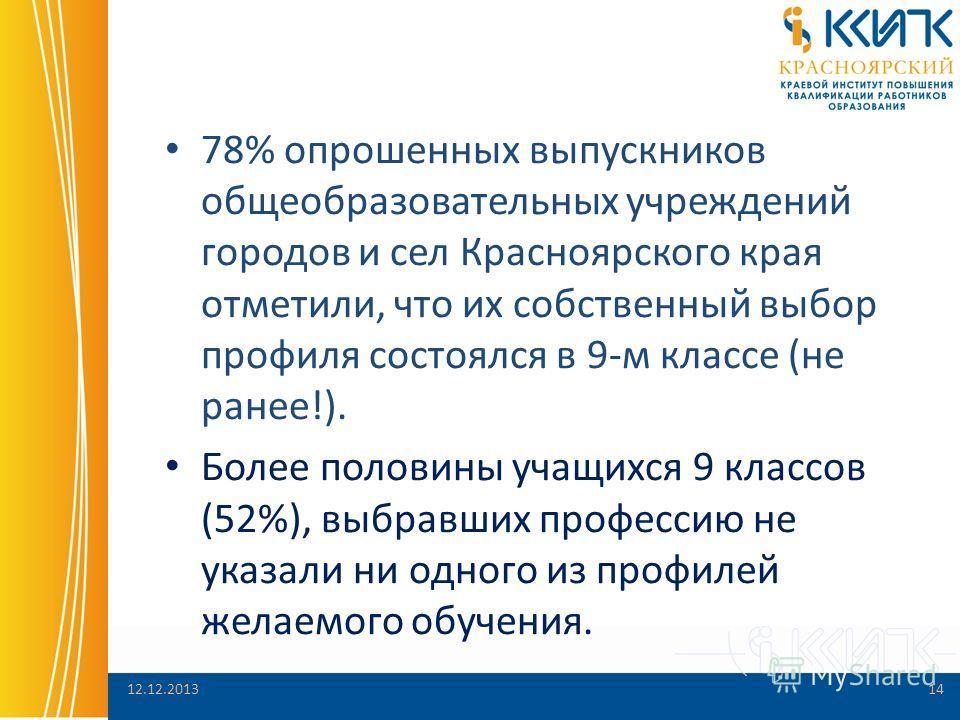 12.12.201314 78% опрошенных выпускников общеобразовательных учреждений городов и сел Красноярского края отметили, что их собственный выбор профиля состоялся в 9-м классе (не ранее!). Более половины учащихся 9 классов (52%), выбравших профессию не ука